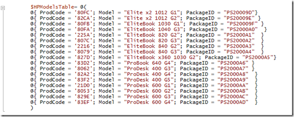HP Driver Packs Download & CM Import via PowerShell